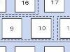 relais-et-fusible-audi-a6-2.5-tdi-planche-de-bord-2-912x198