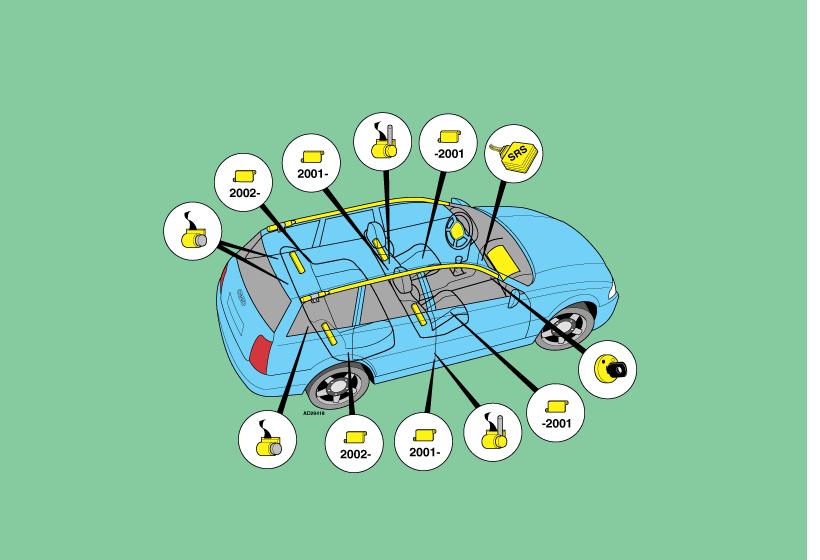 Audi Airbag Probleme Montage Passager Conducteur