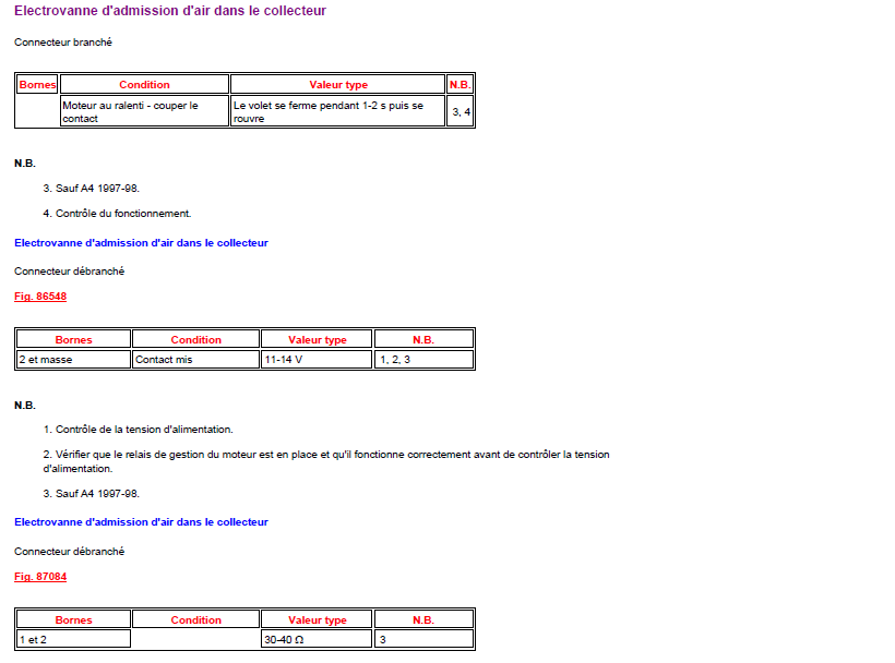 Electrovanne D Admission D Air Dans Le Collecteur Audi A6 Electrovanne Air Admission A6