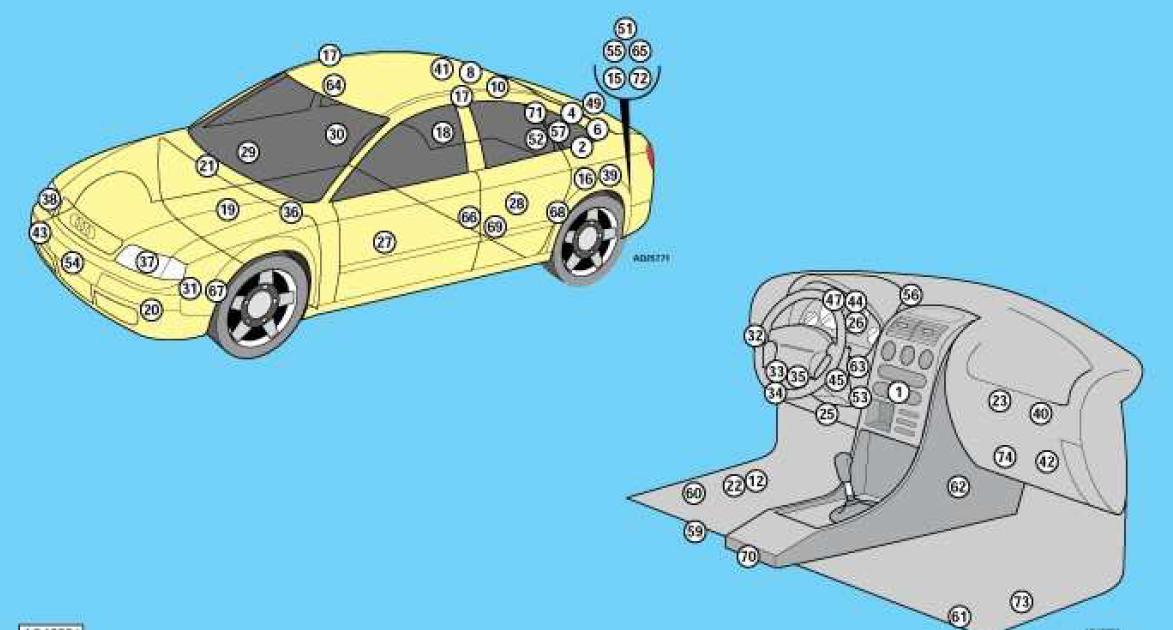 Audi A6 2 5 Tdi Injection Fusible Et Relais Position