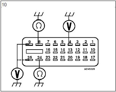 Capteurs de vitesse de roue ABS diagnostic audi a3 1.6l diagnostic Capteurs de vitesse de roue ABS 7