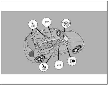 Dépose et repose du volant airbags diagnostic audi a3 1.6l diagnostic Dépose et repose du volant airbags 7