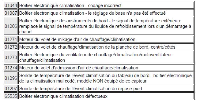 codes de défaut climatisation diagnostic audi a3 1.6l diagnostic codes de défaut climatisation 2