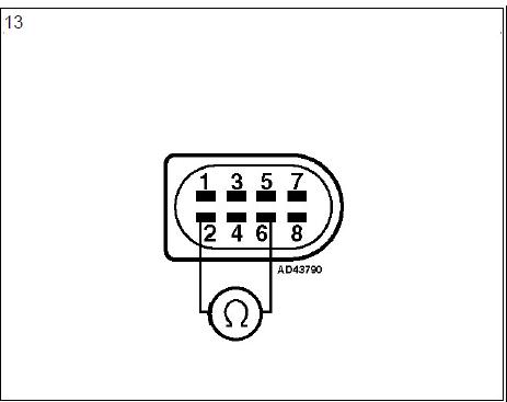 probl me alimentation en air gestion moteur probl me audi a3 diagnostic auto. Black Bedroom Furniture Sets. Home Design Ideas