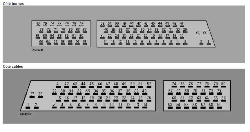 gestion du moteur calculateur bornes et câbles audi a3 1.6 l gestion du moteur calculateur bornes et câbles 1