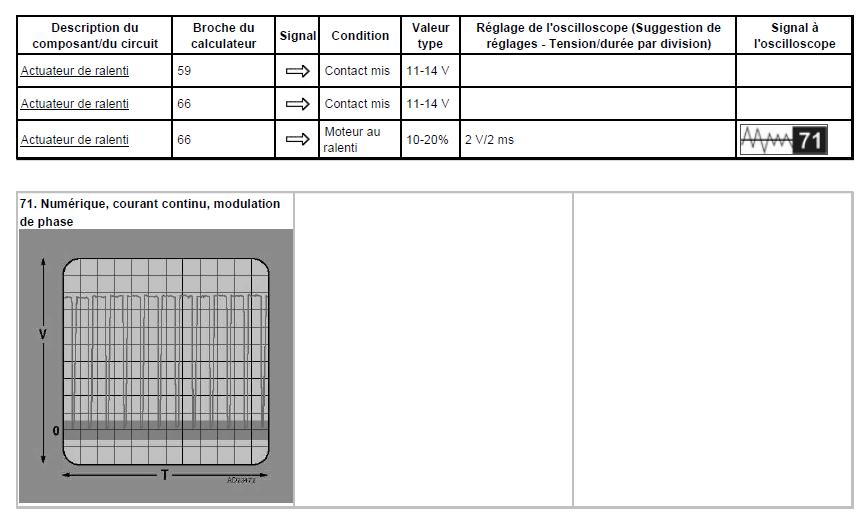 gestion du moteur calculateur bornes et câbles audi a3 1.6 l gestion du moteur calculateur bornes et câbles 2