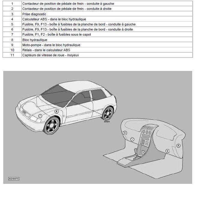 localisation des composants contacteur de position pédale frein schéma diagnostic audi a3 1.6 l localisation des composants contacteur de position pédale frein diagnostic