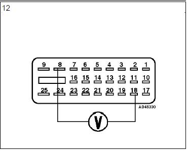 problème Contacteur de position de pédale de frein ABS diagnostic audi a3 1.6l diagnostic problème Contacteur de position de pédale de frein ABS