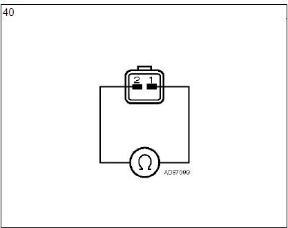 probl me contr le des gaz d chappement electrovanne de purge canister audi a3 1 6 l contr le. Black Bedroom Furniture Sets. Home Design Ideas