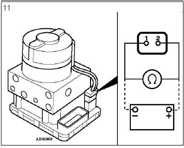problème Electrovannes du bloc hydraulique moto pompe ABS diagnostic audi a3 1.6l diagnostic problème Electrovannes du bloc hydraulique moto pompe ABS