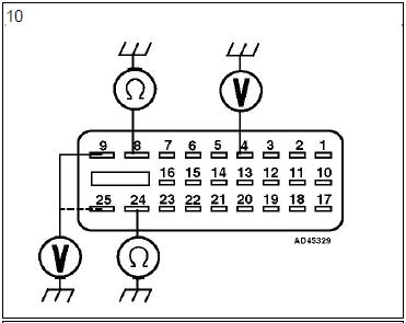 problème relais ABS diagnostic audi a3 1.6l diagnostic problème relais ABS