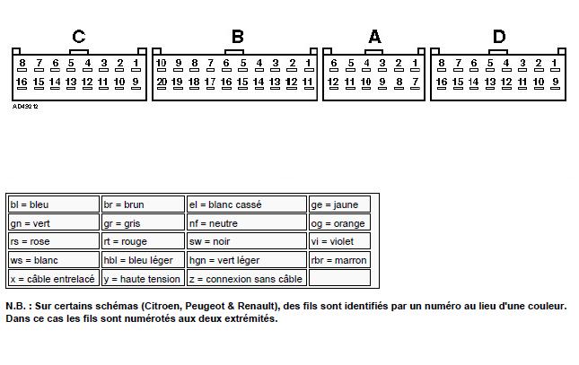 schéma et câblage climatisation diagnostic audi a3 1.6l diagnostic schéma et câblage climatisation 2