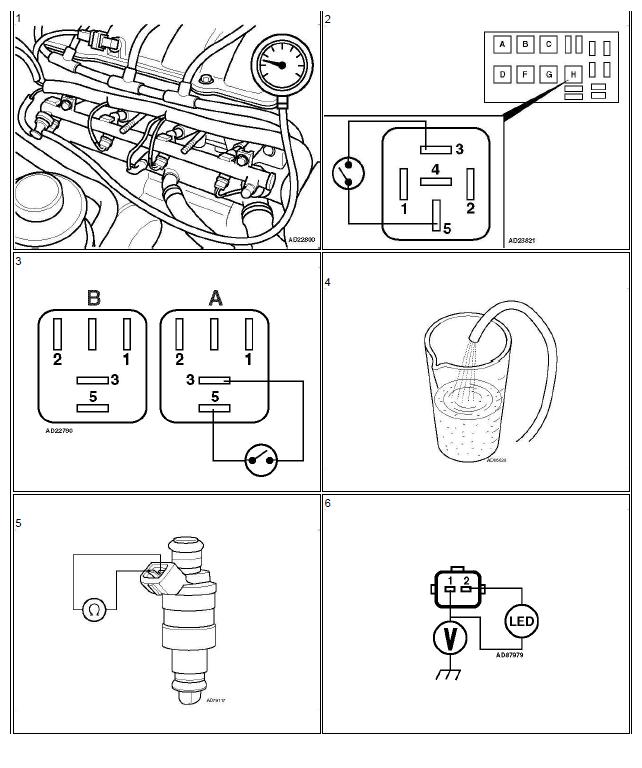 problème alimentation carburant pression renault scénic année 2000 1.4l débit de sortie problème injecteurs pompe carburant renault scénic 3