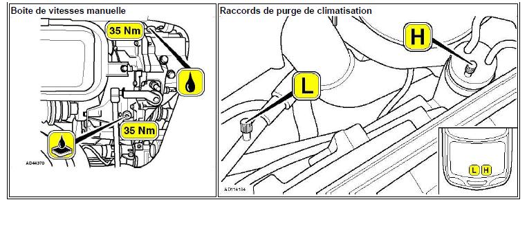 schéma emplacements vidange renault scénic année 2000 1.4l illustration entretien renault scénic